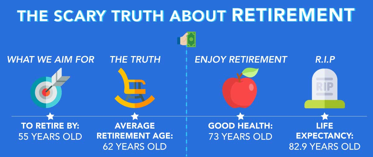 retirees plan for longer life